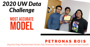 Petronas Bios, Jing-Kai Ong, Muhammad Aiman, Aqil-Shahreel, Nezam Wan Muhammad-Fayadh
